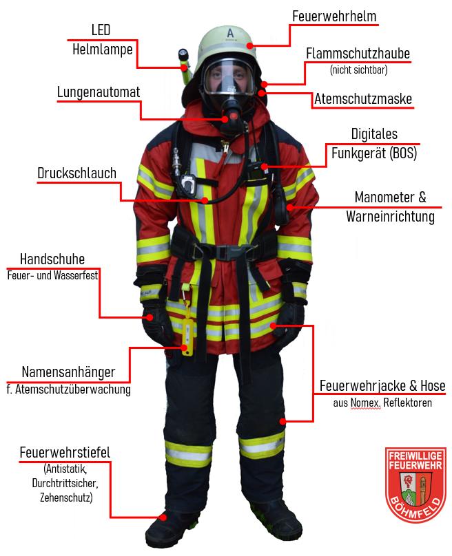 Feuwehrmann mit Atemschutz